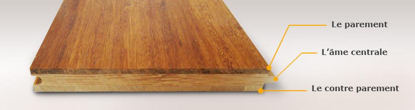 plan de coupe d'une lame de parquet contrecollé composé de 2 ou 3 couches de bois